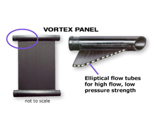 VORTEX Quality Solar Heaters image